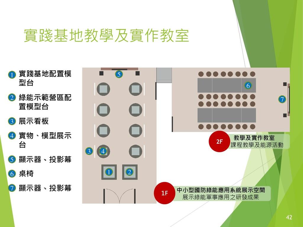 實踐基地教學及實作教室 42 中小型國防綠能應用系統展示空間 展示綠能軍事應用之研發成果 1F...