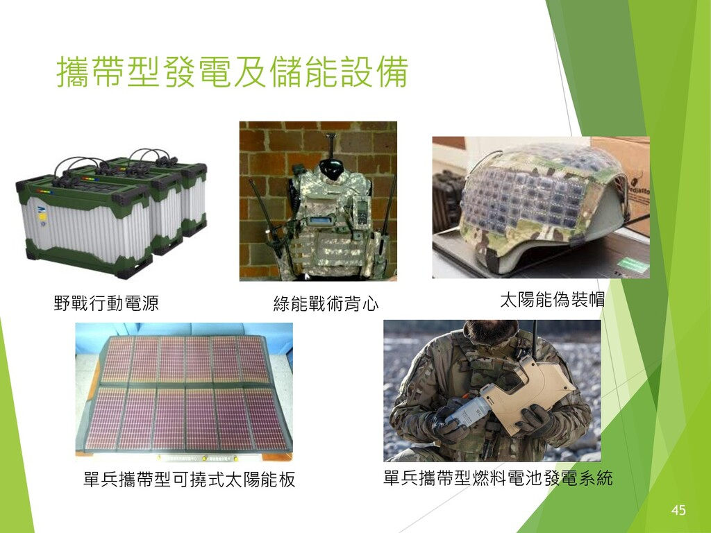 攜帶型發電及儲能設備 45 單兵攜帶型可撓式太陽能板 野戰行動電源 綠能戰術背心 太陽能偽裝帽...