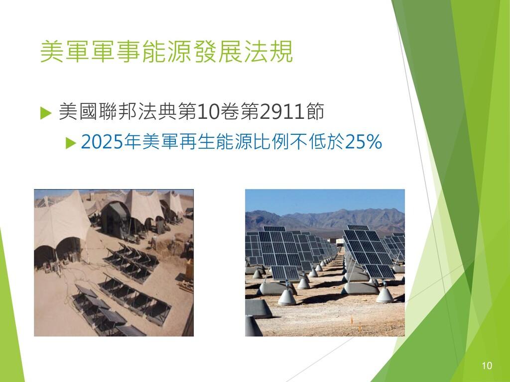 美軍軍事能源發展法規  美國聯邦法典第10卷第2911節  2025年美軍再生能源比例不低...