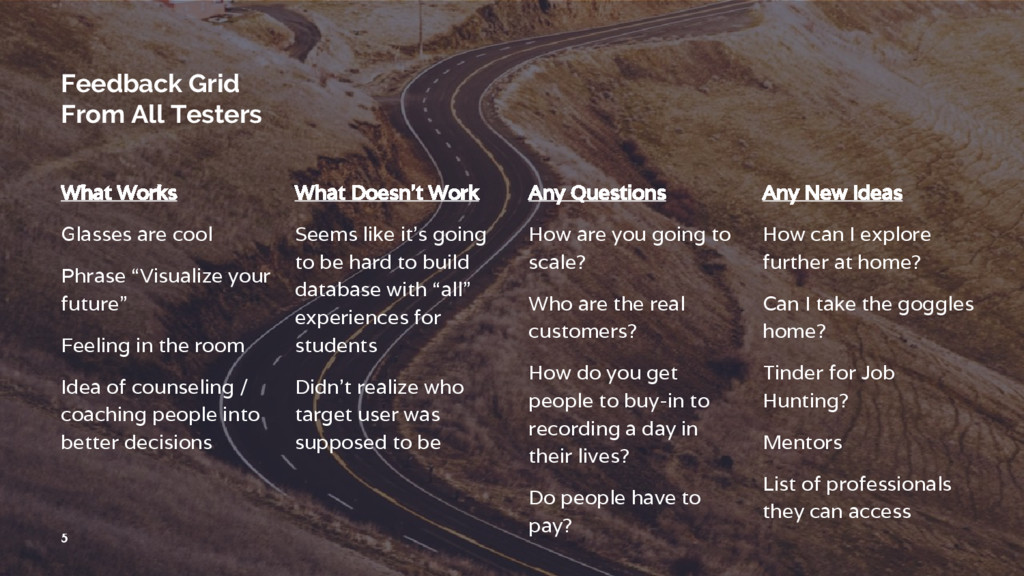 Feedback Grid From All Testers What Works Glass...