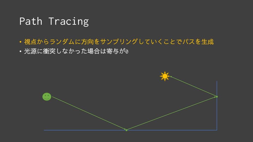 Path Tracing • 視点からランダムに方向をサンプリングしていくことでパスを生成 •...