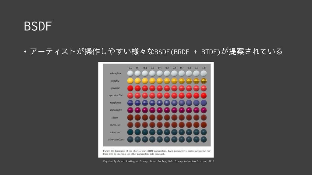 BSDF • アーティストが操作しやすい様々なBSDF(BRDF + BTDF)が提案されてい...