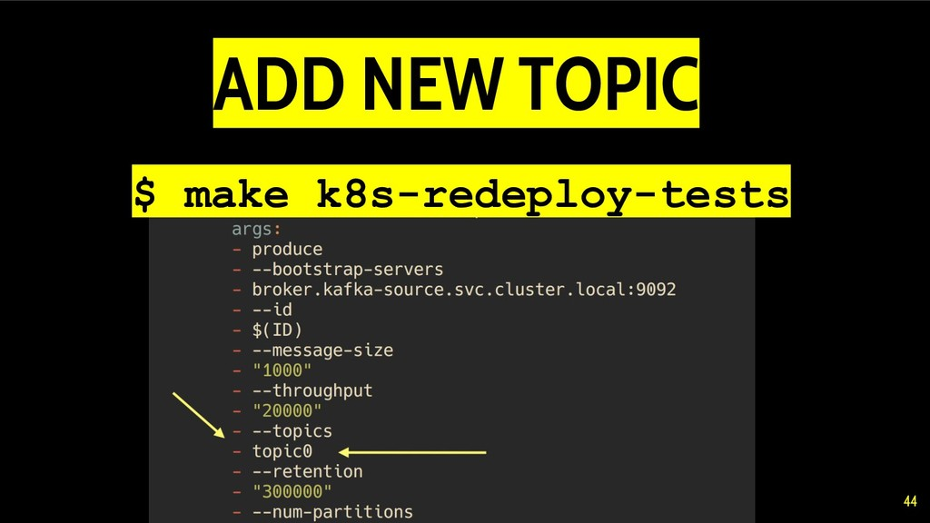 $ make k8s-redeploy-tests 44 ADD NEW TOPIC