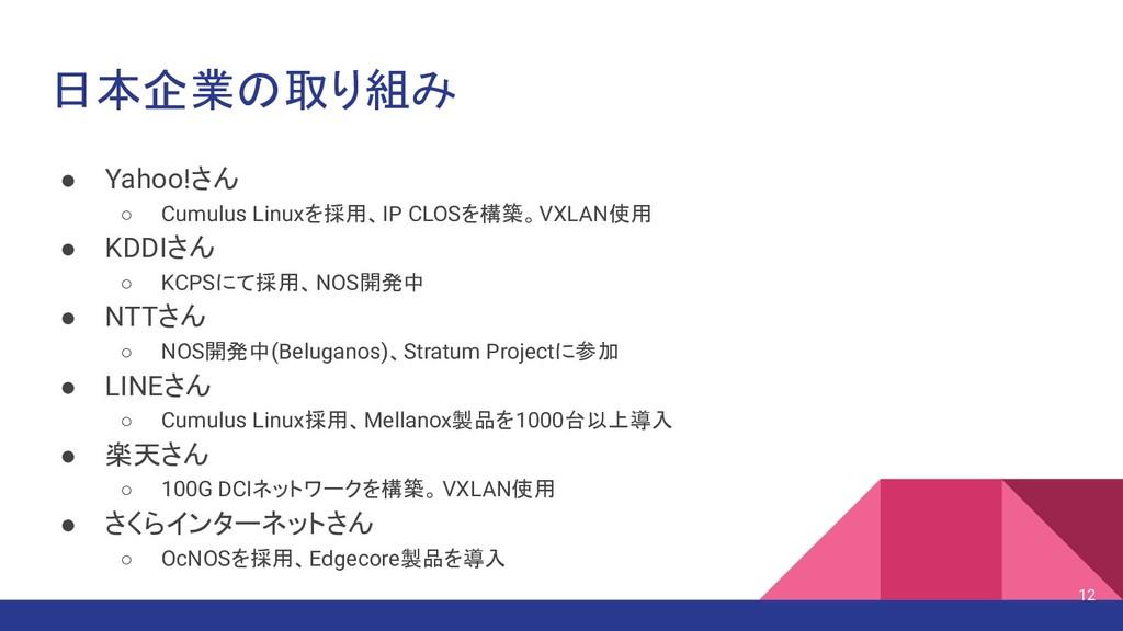 日本企業の取り組み ● Yahoo!さん ○ Cumulus Linuxを採用、IP CLOS...