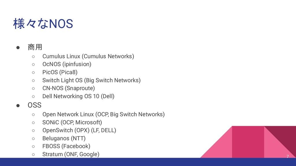 様々なNOS ● 商用 ○ Cumulus Linux (Cumulus Networks) ...
