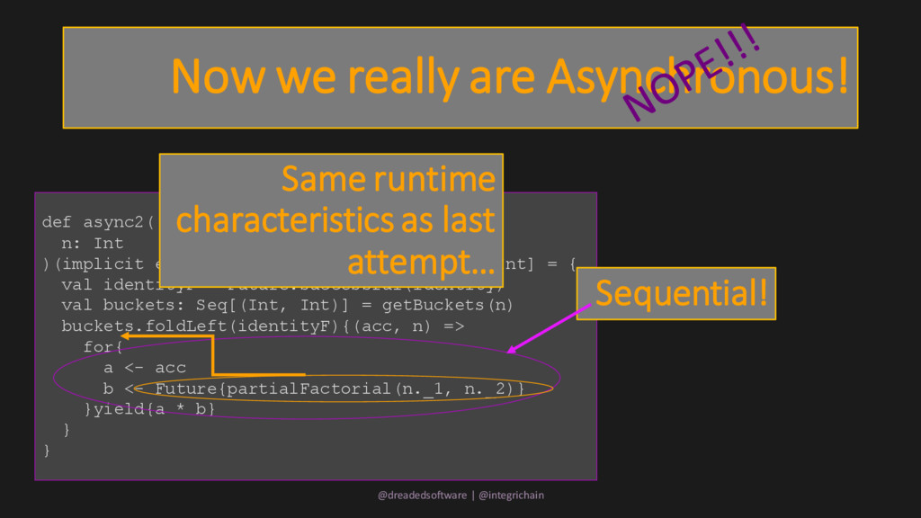 Now we really are Asynchronous! def async2( n: ...