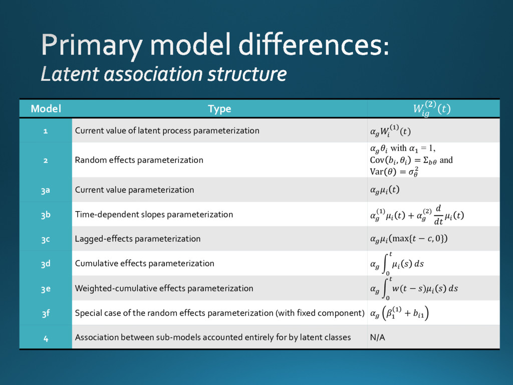 """Model Type ! """"# $ % 1 Current value of latent p..."""