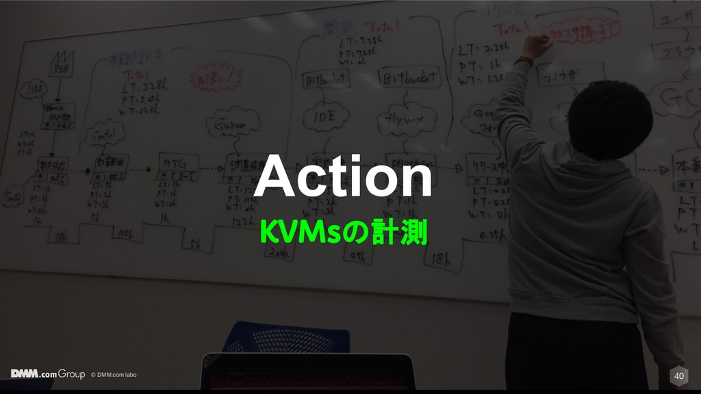 © DMM.com labo 40 Action KVMsの計測