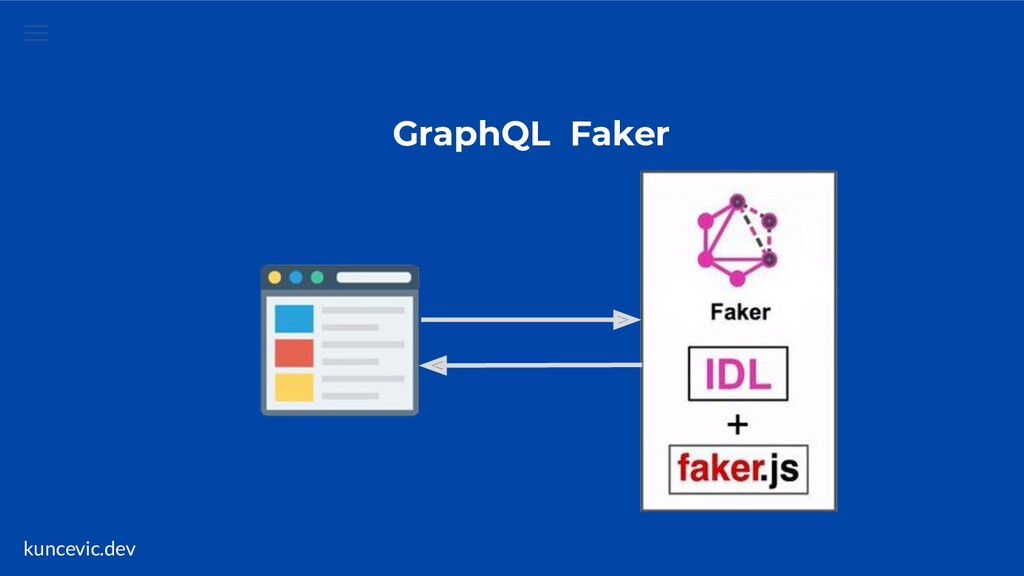 kuncevic.dev GraphQL Faker