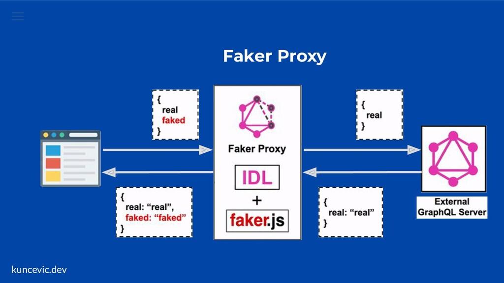 kuncevic.dev Faker Proxy
