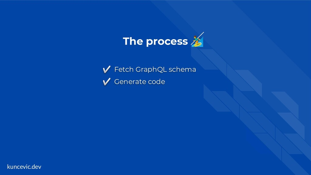 kuncevic.dev The process  ✅ Fetch GraphQL schem...