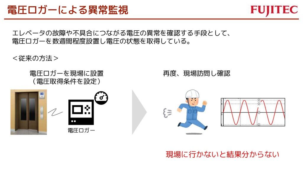 再度、現場訪問し確認 現場に行かないと結果分からない 電圧ロガーを現場に設置 (電圧取得条件を...