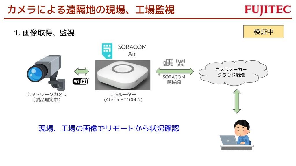カメラによる遠隔地の現場、工場監視 SORACOM Air LTEルーター (Aterm HT...
