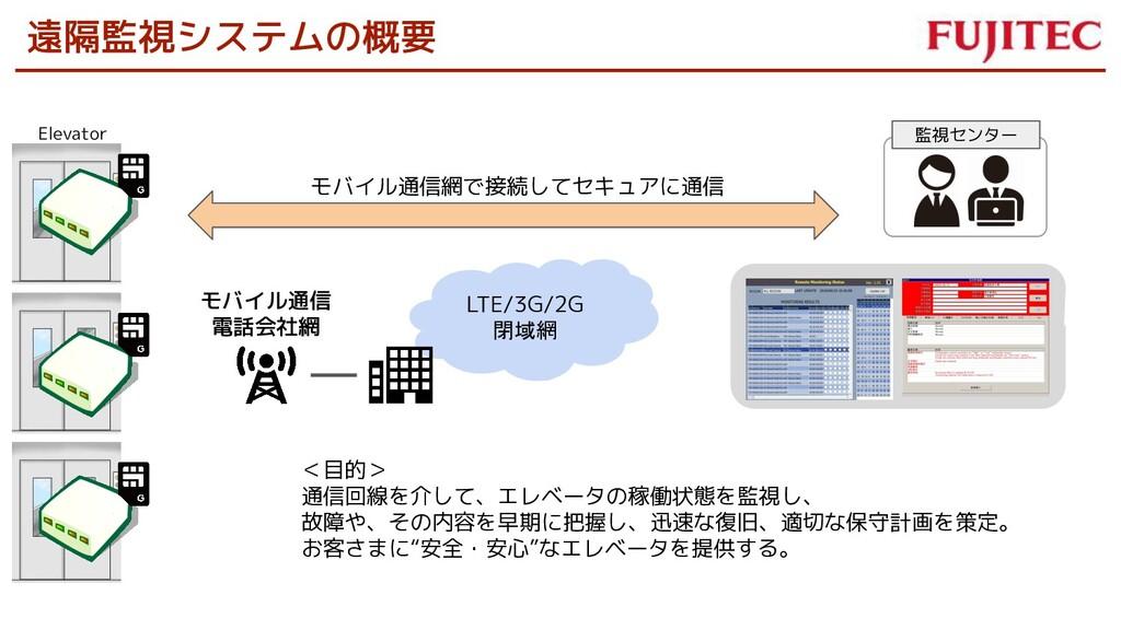 遠隔監視システムの概要 LTE/3G/2G 閉域網 監視センター Elevator モバイル通...
