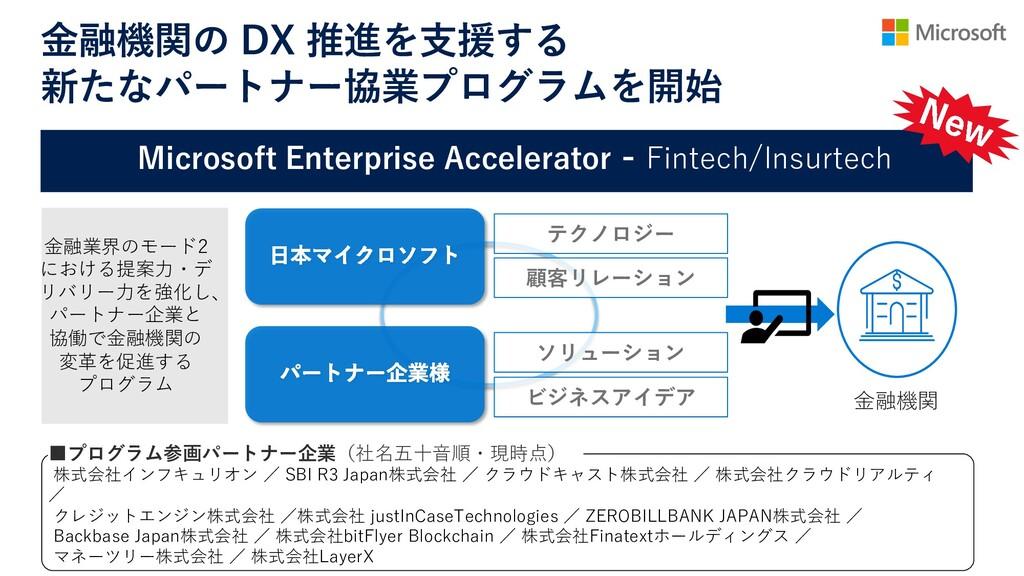 ⾦融機関の DX 推進を⽀援する 新たなパートナー協業プログラムを開始 Microsoft E...