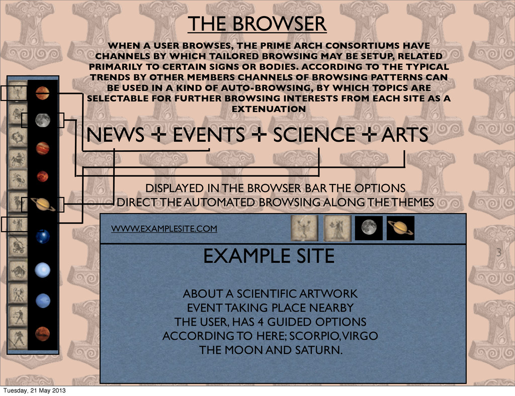 3 THE BROWSER NEWS ✛ EVENTS ✛ SCIENCE ✛ ARTS WH...