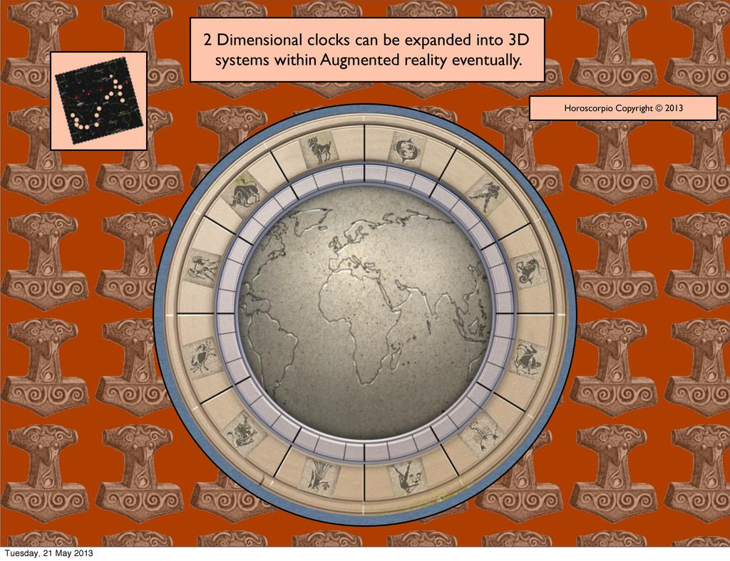 Horoscorpio Copyright © 2013 2 Dimensional cloc...