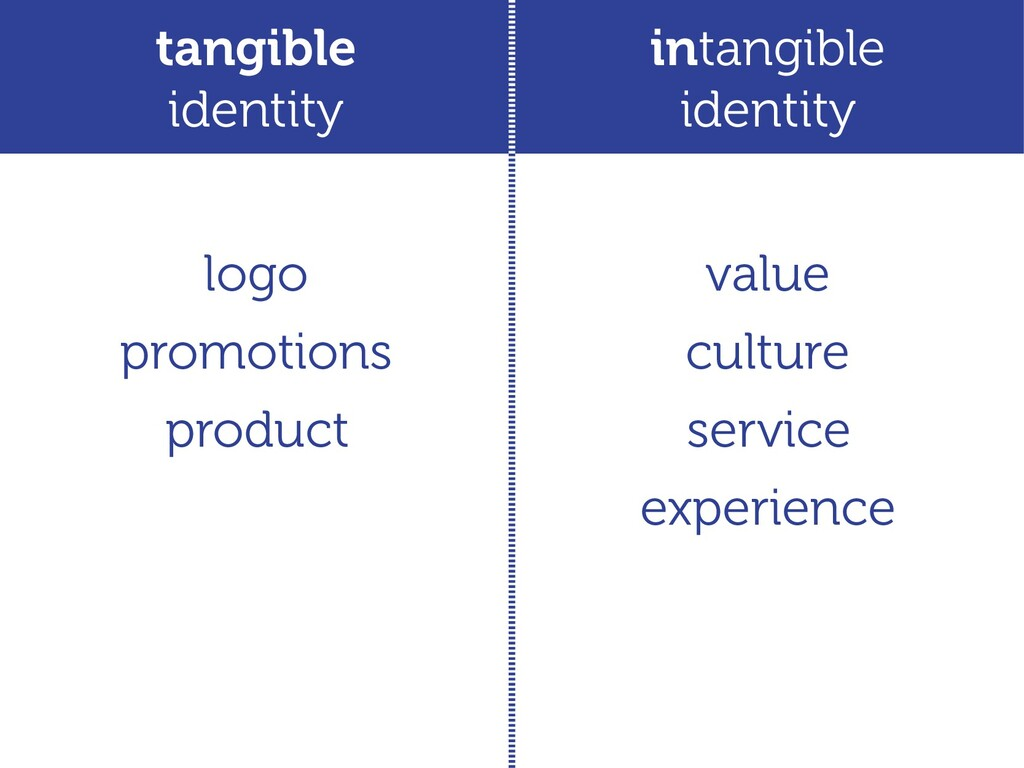 tangible identity logo value culture promotions...