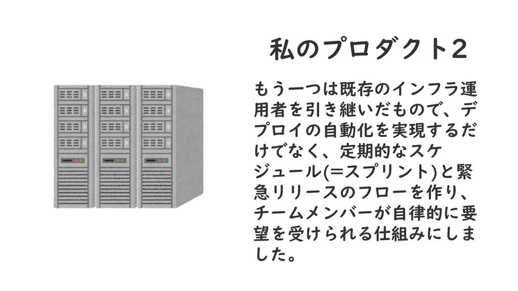 私のプロダクト2 もう一つは既存のインフラ運 用者を引き継いだもので、デ プロイの自動化を実現...