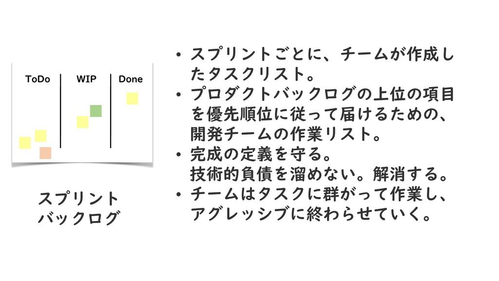 ToDo WIP Done スプリント バックログ • スプリントごとに、チームが作成し たタ...