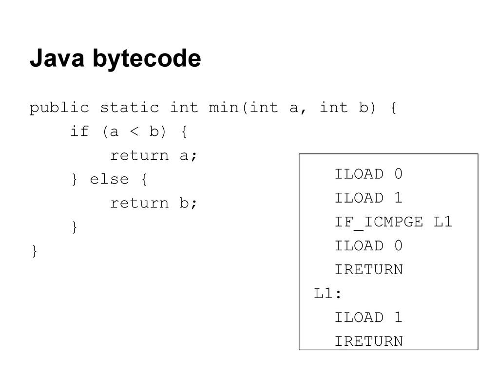 Java bytecode public static int min(int a, int ...