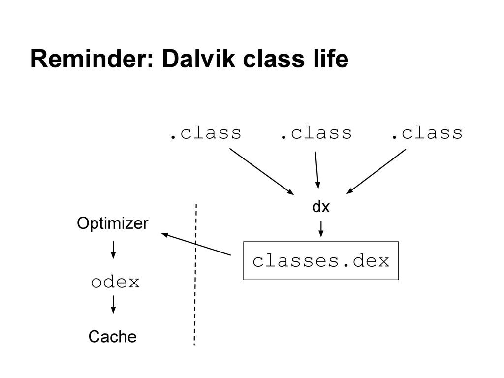 Reminder: Dalvik class life .class .class .clas...