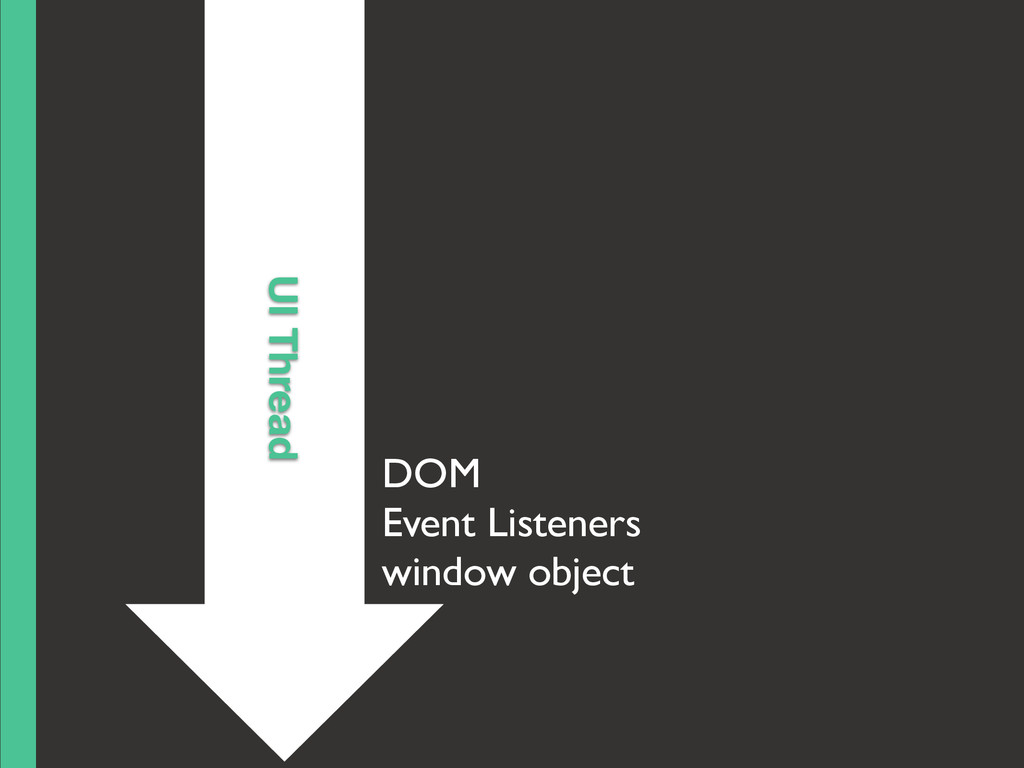 UI Thread DOM Event Listeners window object