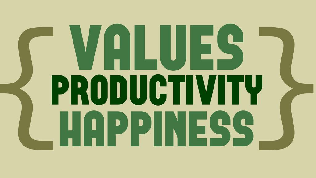 { } values happiness productivity