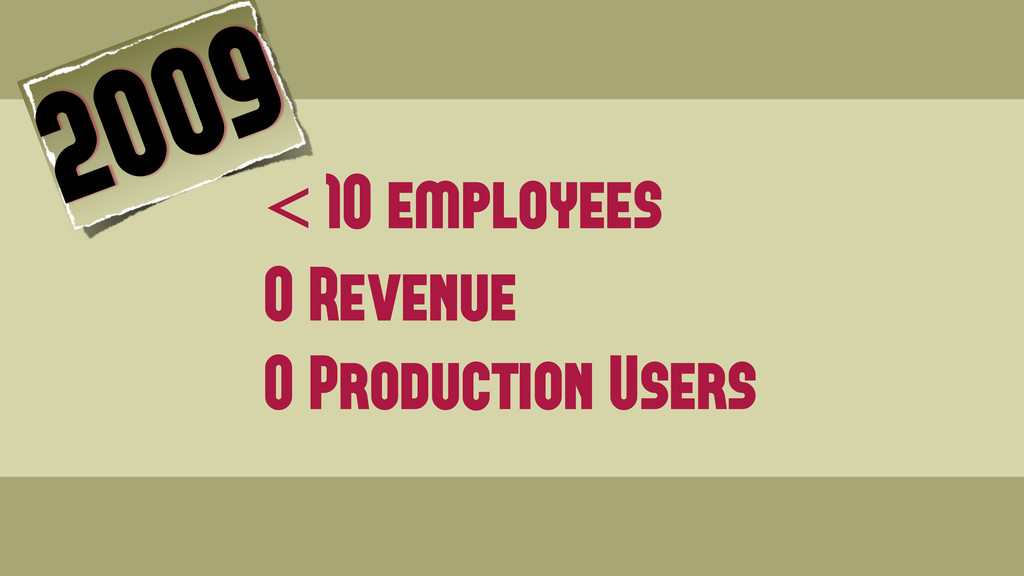 < 10 employees 0 Revenue 0 Production Users 2009