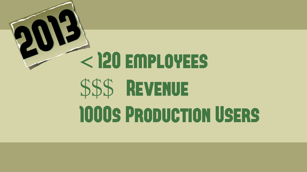 < 120 employees $$$ Revenue 1000s Production Us...