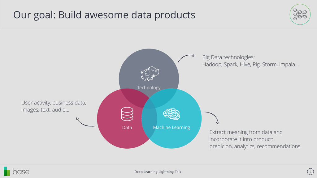 Deep Learning Lightning Talk 2 Our goal: Build ...