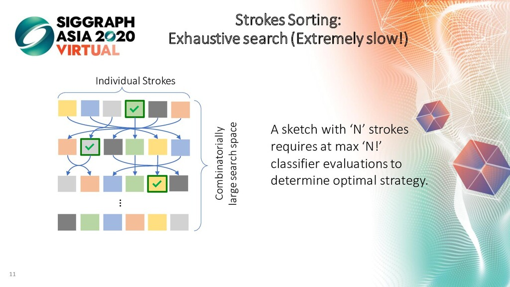 Strokes Sorting: Exhaustive search (Extremely s...
