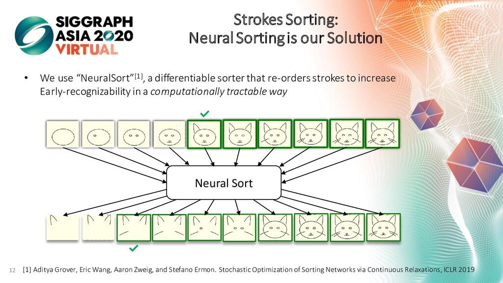 Neural Sort Strokes Sorting: Neural Sorting is ...