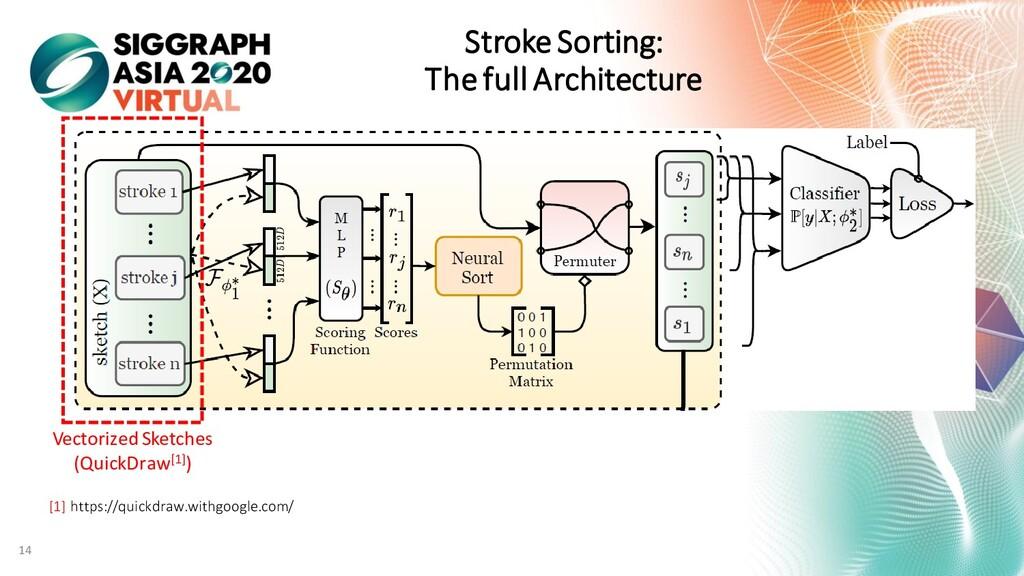 Stroke Sorting: The full Architecture Vectorize...