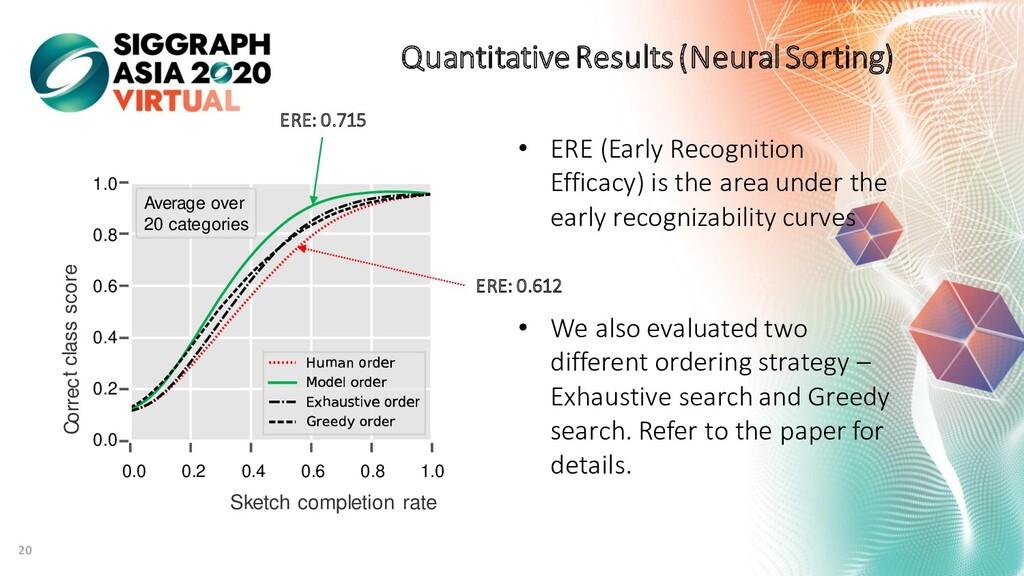 Quantitative Results (Neural Sorting) • ERE (Ea...