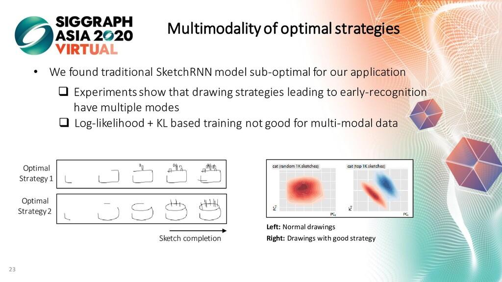 Multimodality of optimal strategies • We found ...