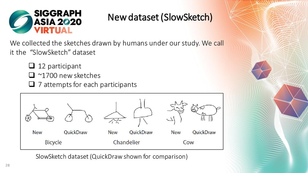 New dataset (SlowSketch) We collected the sketc...