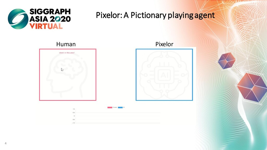 Human Pixelor Pixelor: A Pictionary playing age...