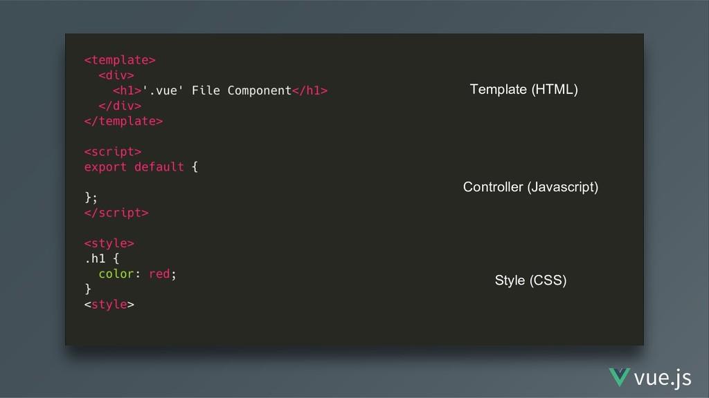 vue.js Template (HTML) Controller (Javascript) ...