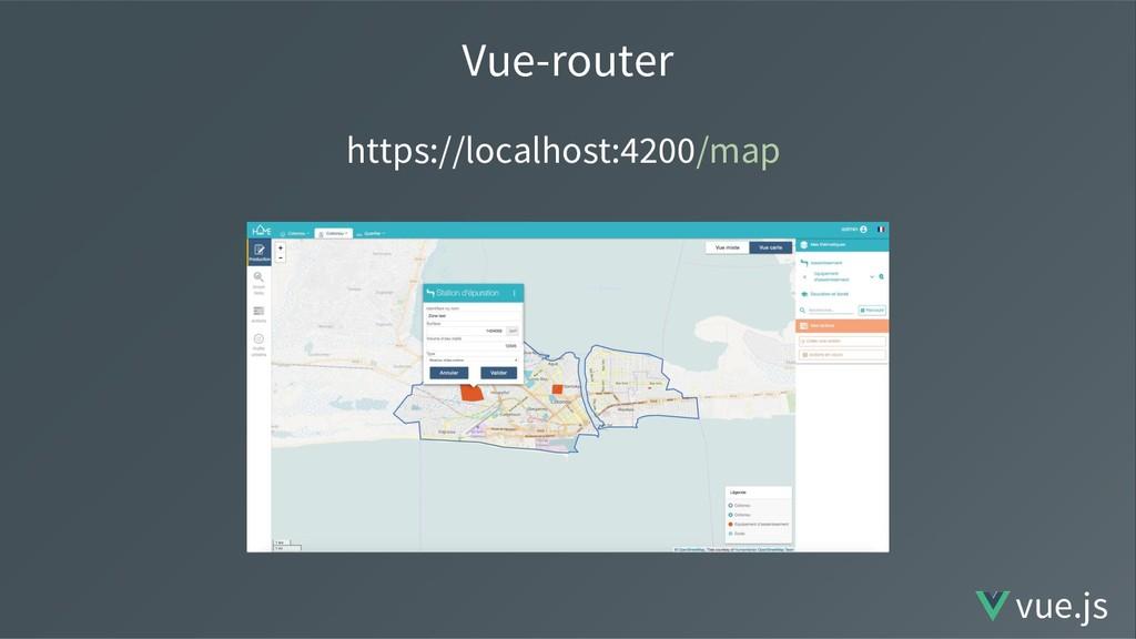 Vue-router https://localhost:4200/map vue.js