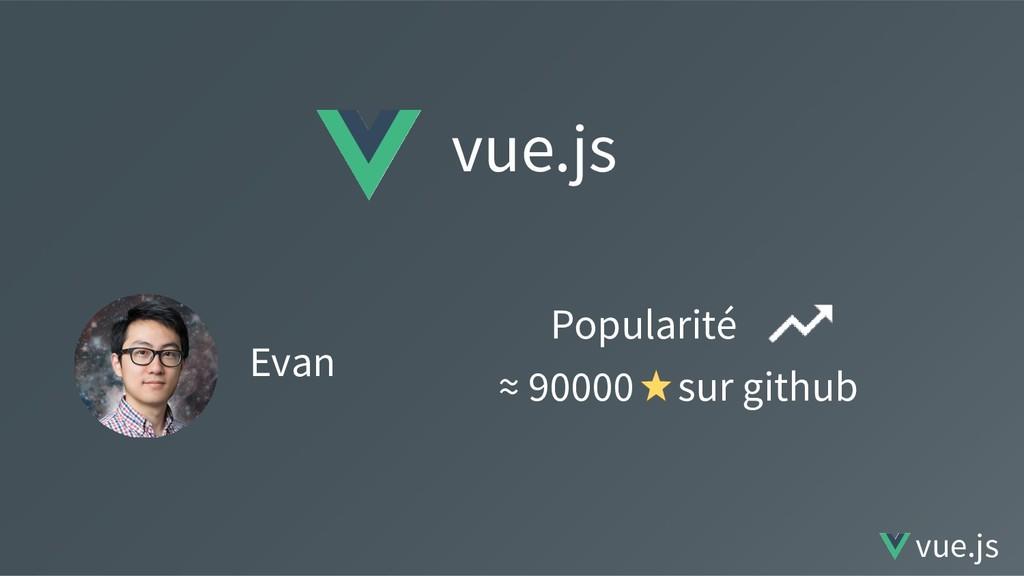 vue.js vue.js Evan Popularité ≈ 90000 sur github