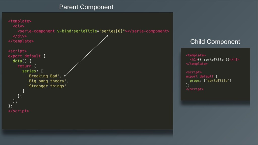 Parent Component Child Component
