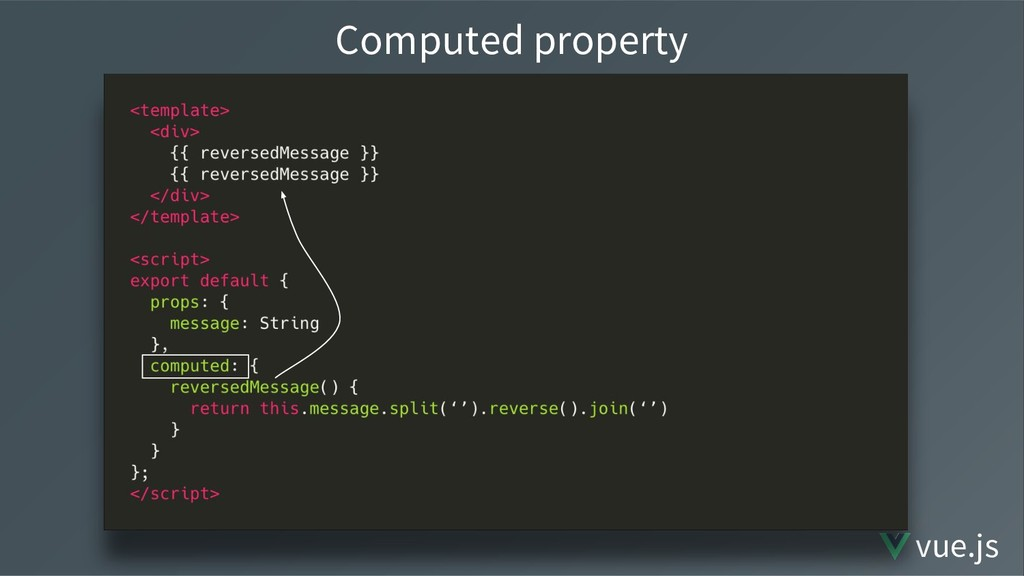 Computed property vue.js