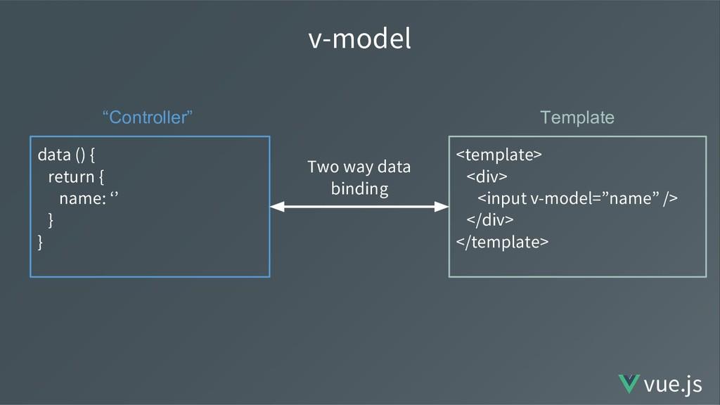 v-model data () { return { name: '' } } <templa...
