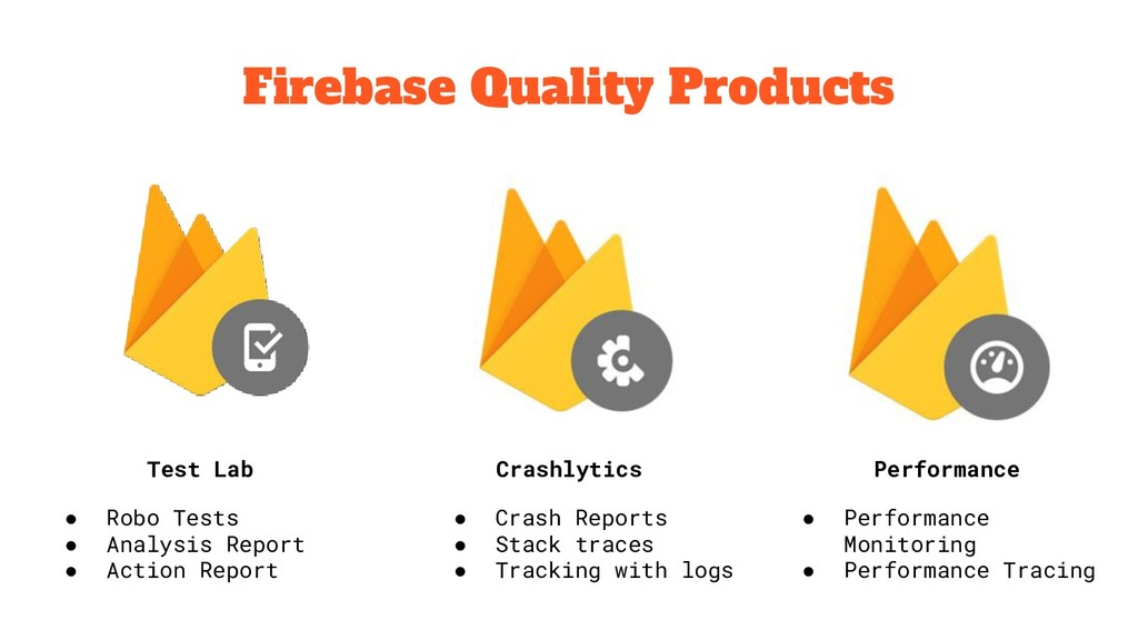 Firebase Quality Products ● Robo Tests ● Analys...