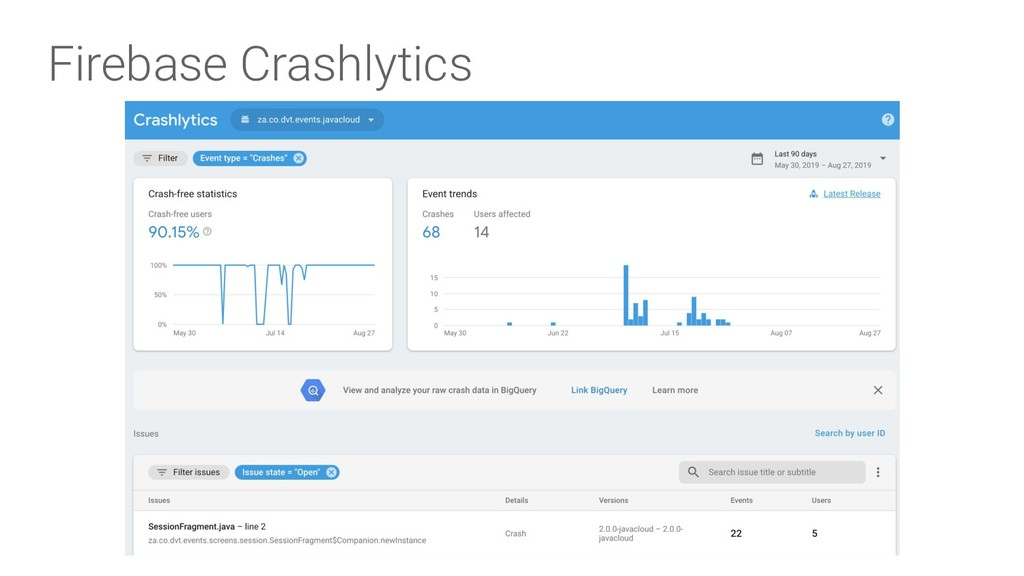 Firebase Crashlytics