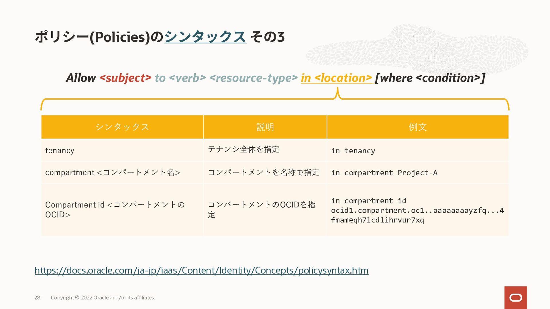ポリシーを 動詞(Verb) を使って記述すると、内 部的には事前定義された パーミッション ...
