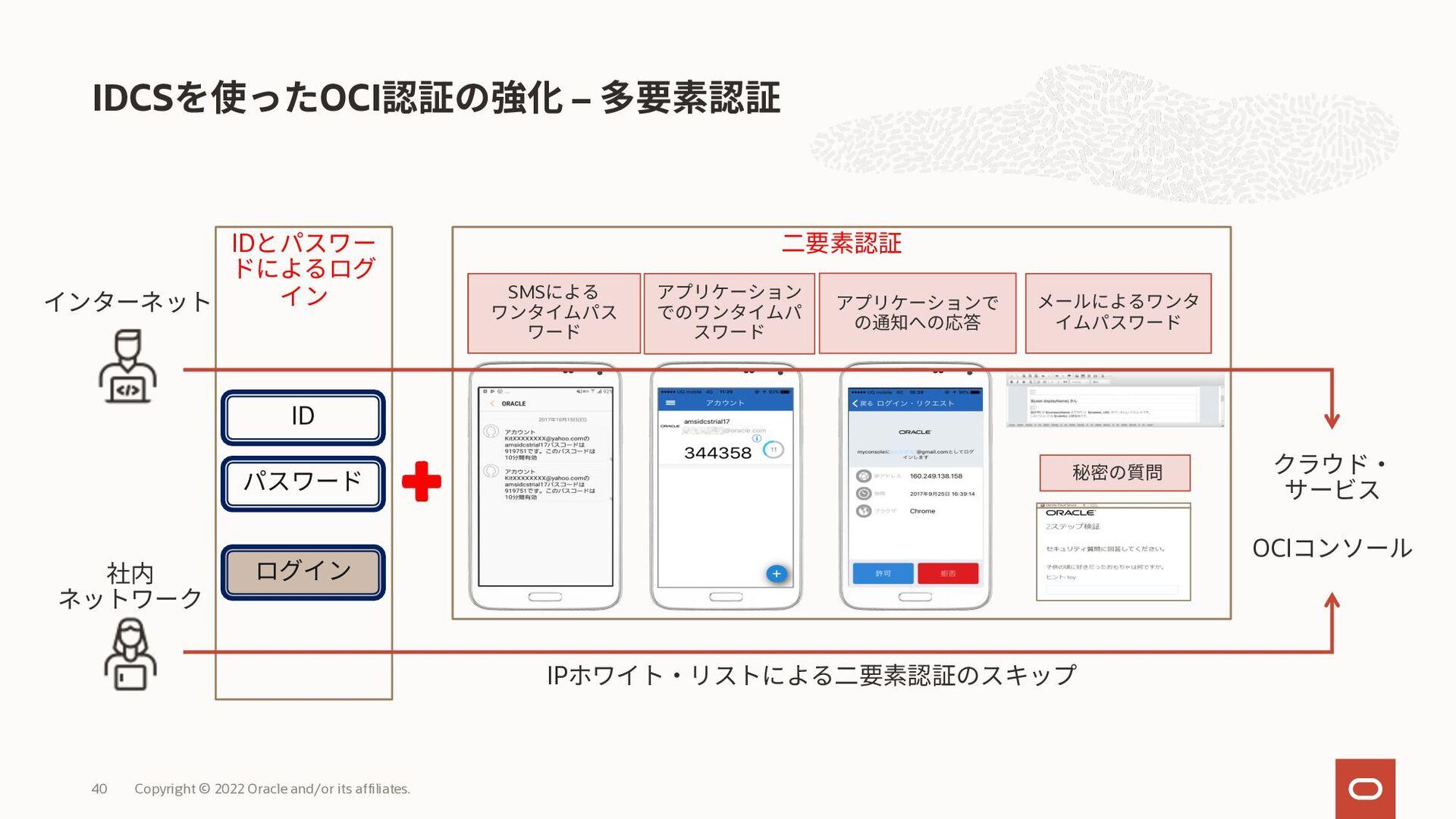 Oracle Cloud Infrastructure リージョン - Phoenix リージ...