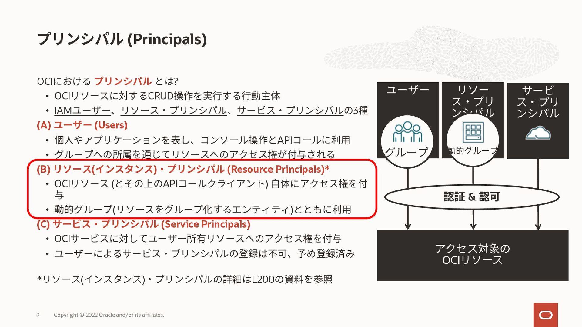 ステップ1 - 動的グループ (Dynamic Group) の作成 インスタンス・プリンシパ...