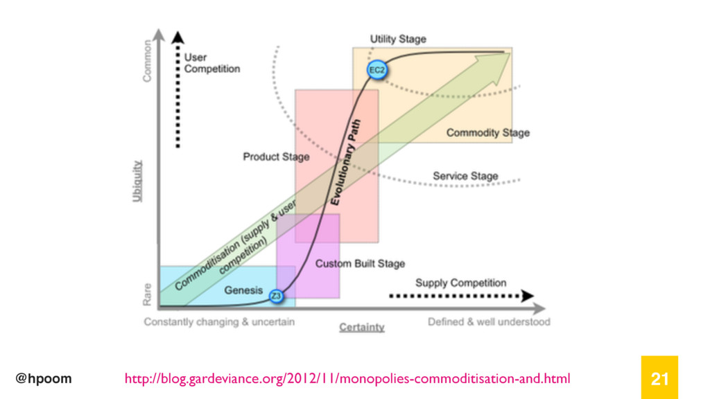 @hpoom 21 http://blog.gardeviance.org/2012/11/m...
